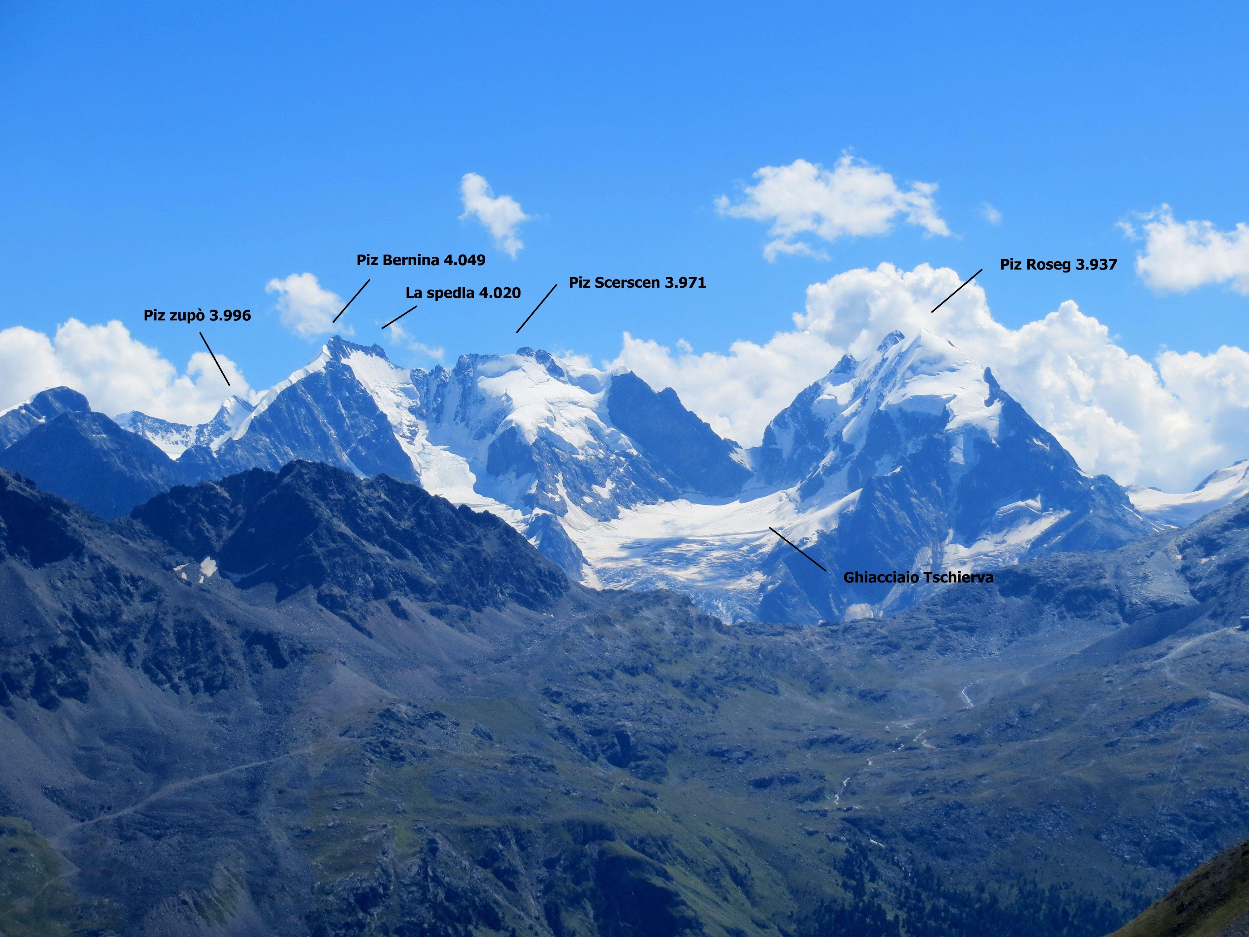 Gruppo del Bernina (orig)