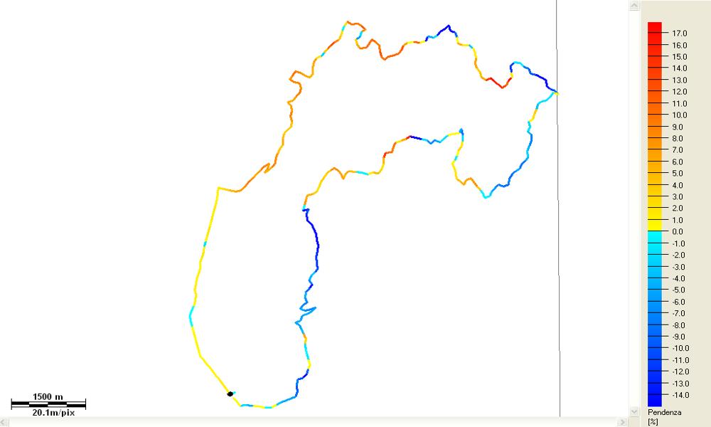 Anello della Valsesia, Monte Briasco - Monte Avigno Pendenze