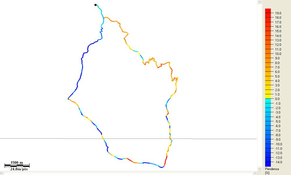 Anello dei monti della Val Curone Pendenze