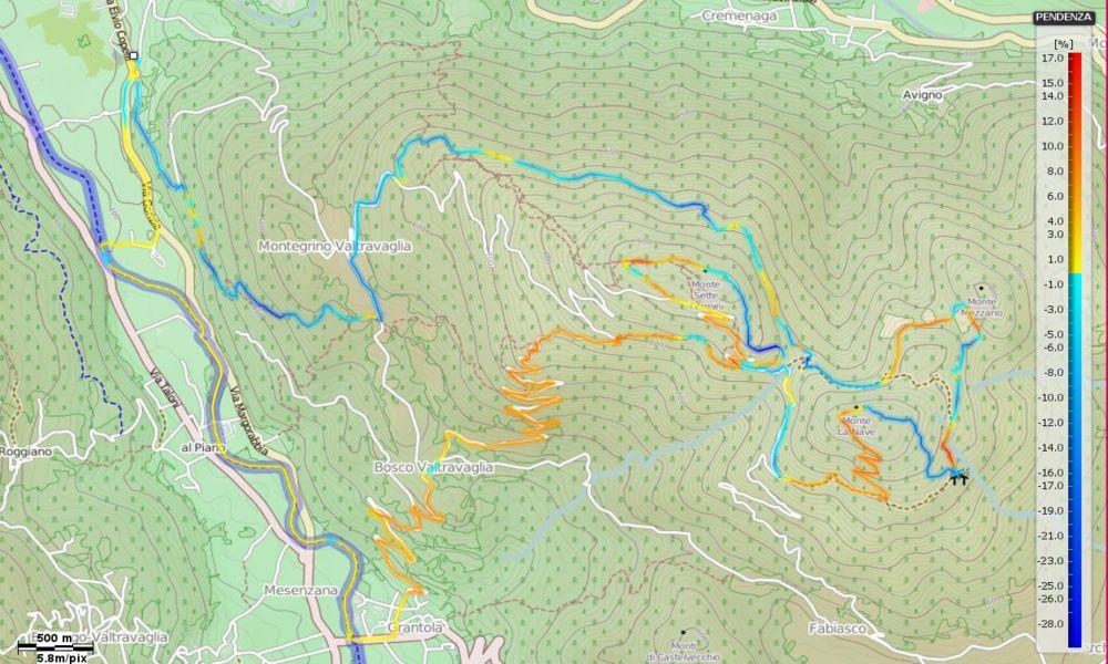 Monte Sette Termini - Monte La Nave Pendenze