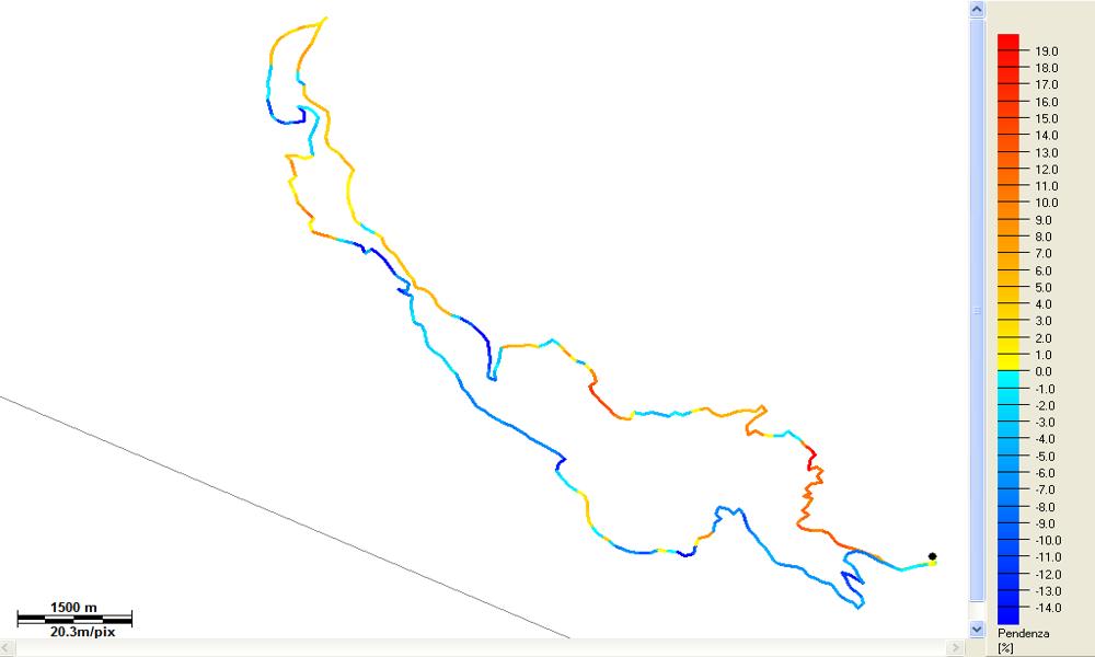 Passo del Lucomagno Pendenze